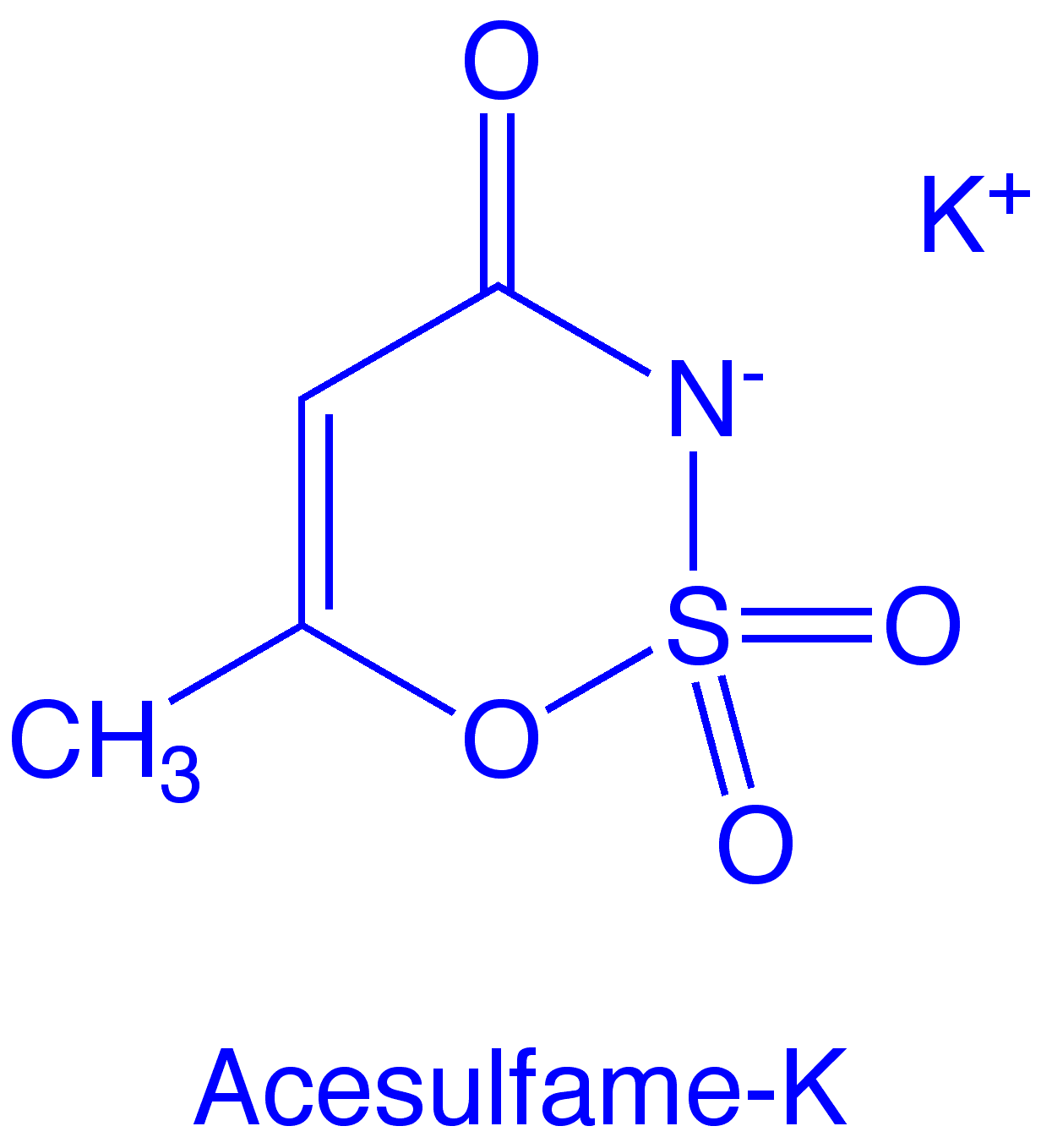 acesulfame potassium safety